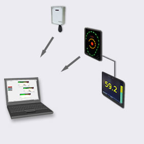 networked noise monitoring terminals